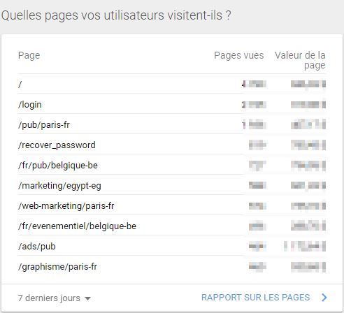 page destination - Google Analytics